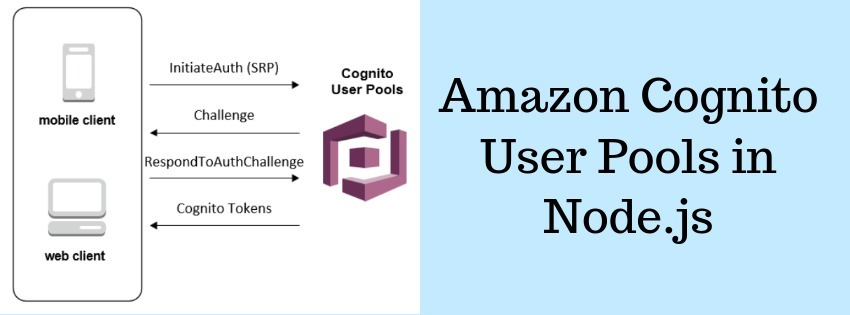 Amazon Cognito User Pools In Node js Application | JSON World
